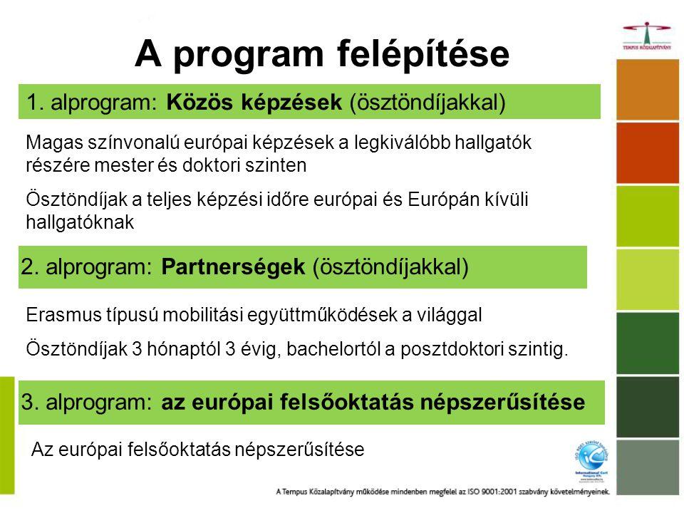A program felépítése 1. alprogram: Közös képzések (ösztöndíjakkal)