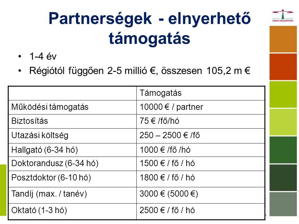 Partnerségek - elnyerhető támogatás