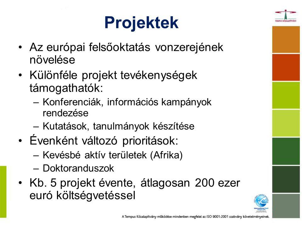 Projektek Az európai felsőoktatás vonzerejének növelése