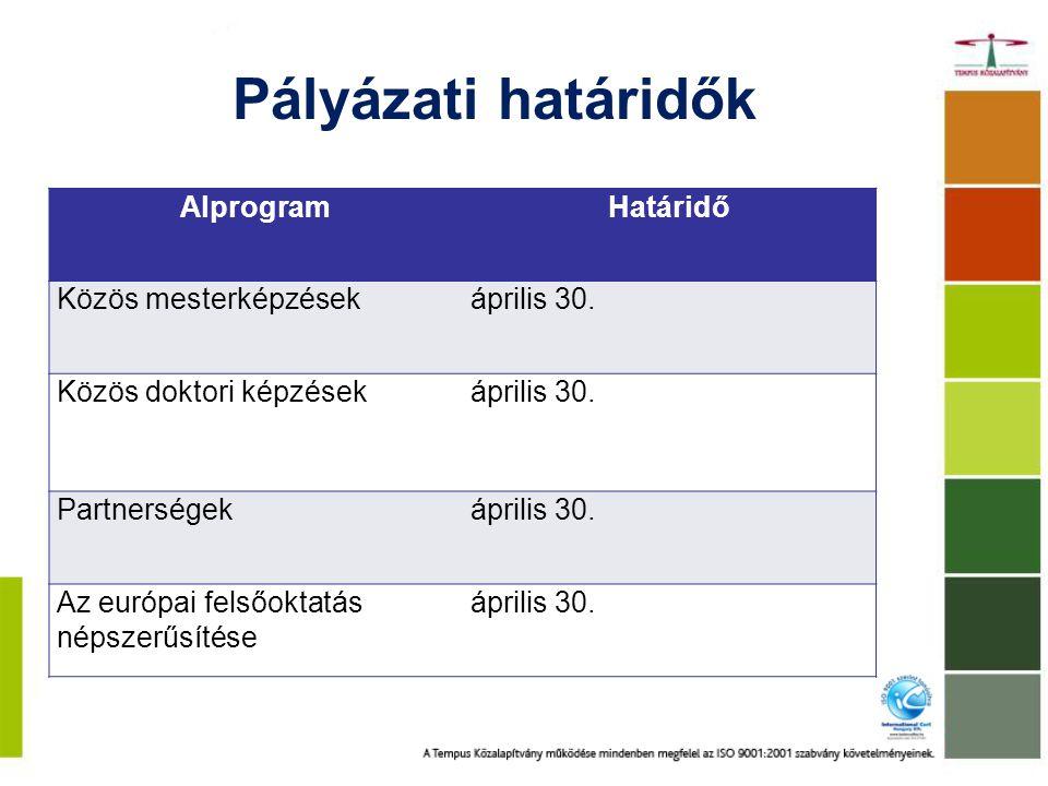 Pályázati határidők Alprogram Határidő Közös mesterképzések