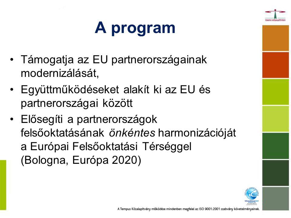 A program Támogatja az EU partnerországainak modernizálását,