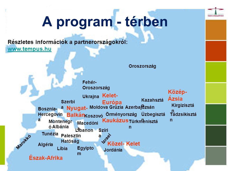 A program - térben Részletes információk a partnerországokról: www.tempus.hu. Oroszország. Fehér-Oroszország.