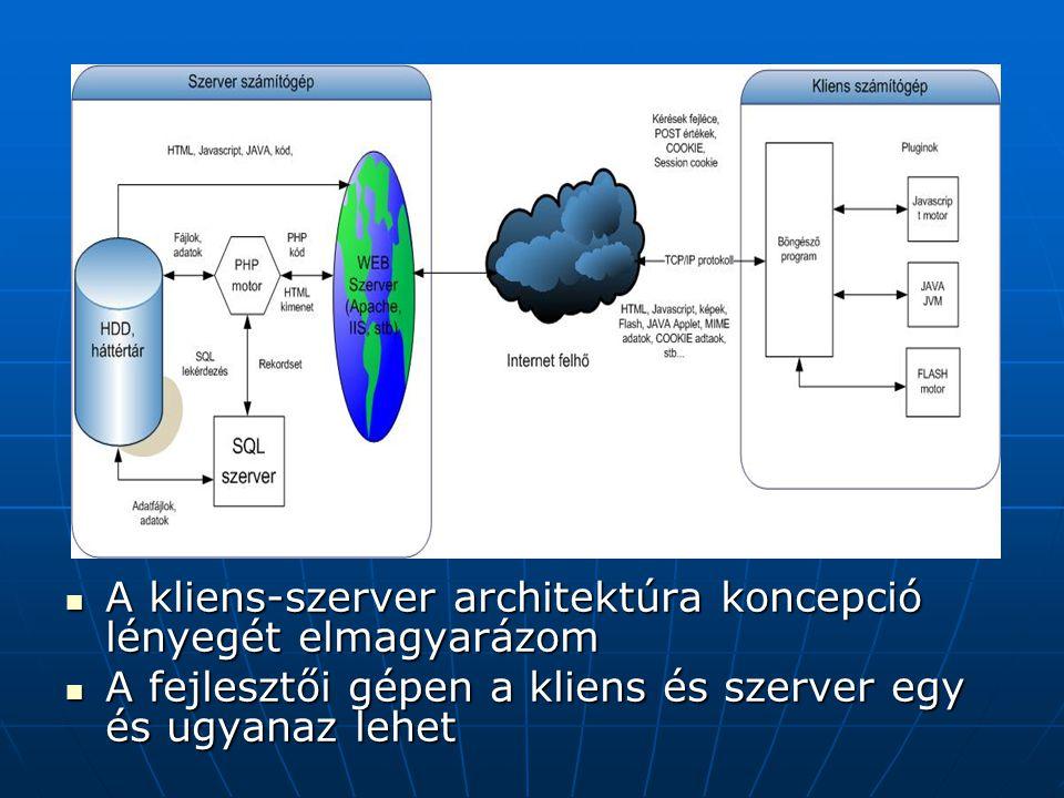 A kliens-szerver architektúra koncepció lényegét elmagyarázom