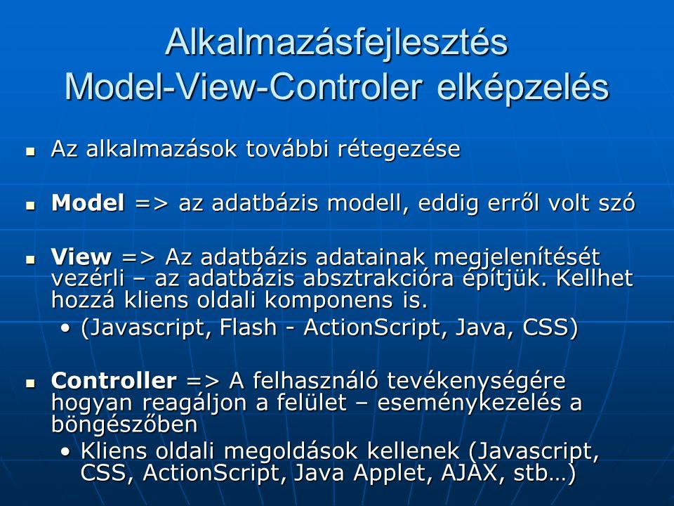 Alkalmazásfejlesztés Model-View-Controler elképzelés