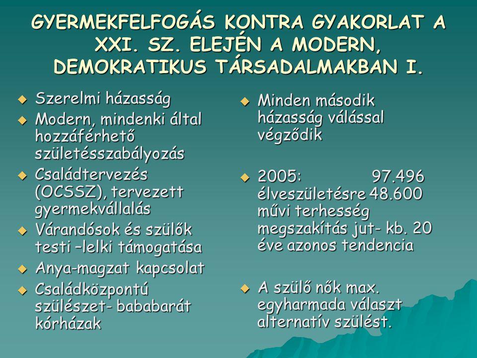 GYERMEKFELFOGÁS KONTRA GYAKORLAT A XXI. SZ
