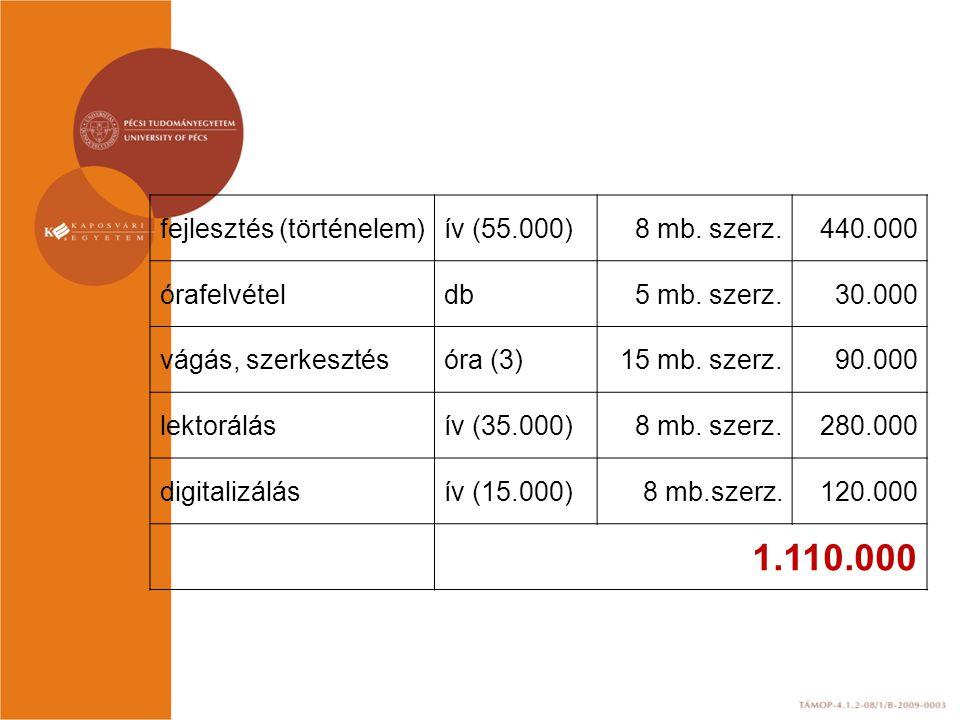 1.110.000 fejlesztés (történelem) ív (55.000) 8 mb. szerz. 440.000