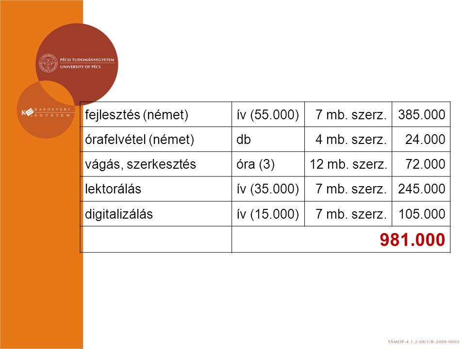981.000 fejlesztés (német) ív (55.000) 7 mb. szerz. 385.000