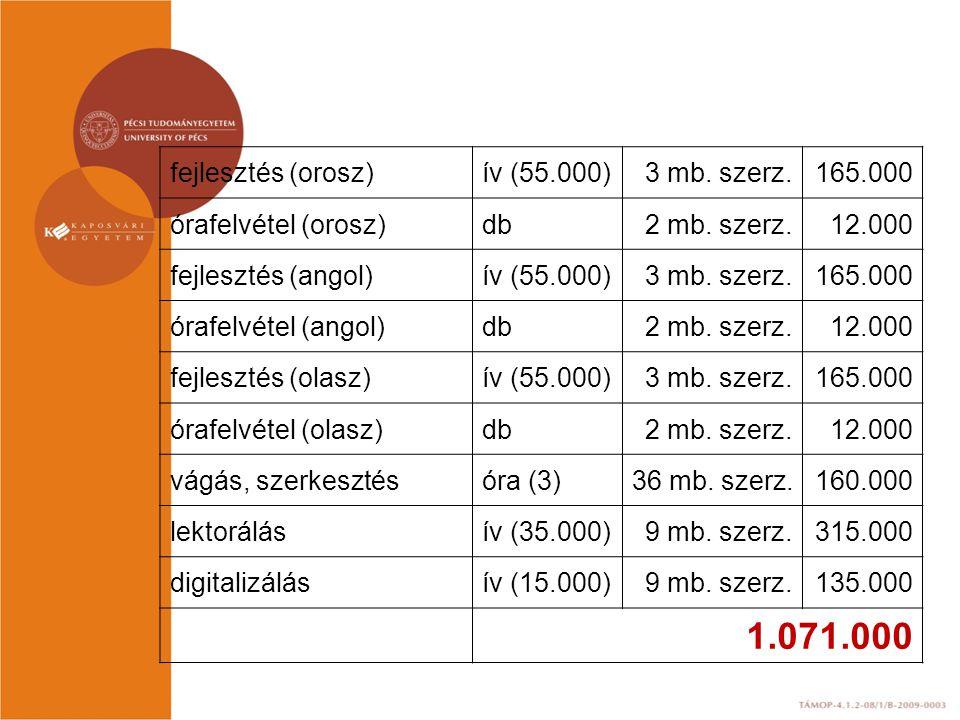 1.071.000 fejlesztés (orosz) ív (55.000) 3 mb. szerz. 165.000