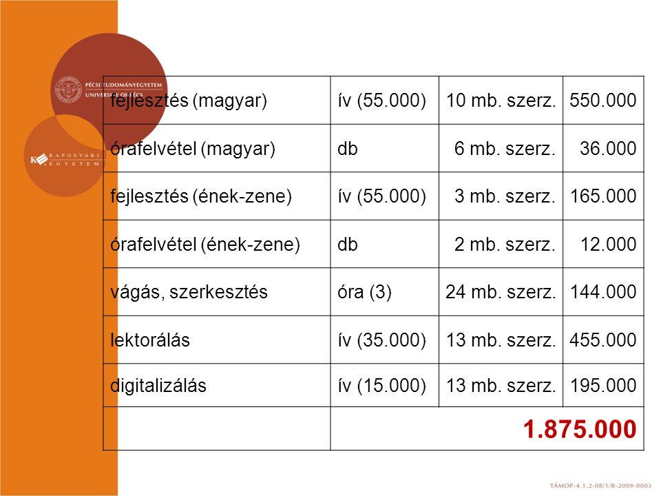 1.875.000 fejlesztés (magyar) ív (55.000) 10 mb. szerz. 550.000