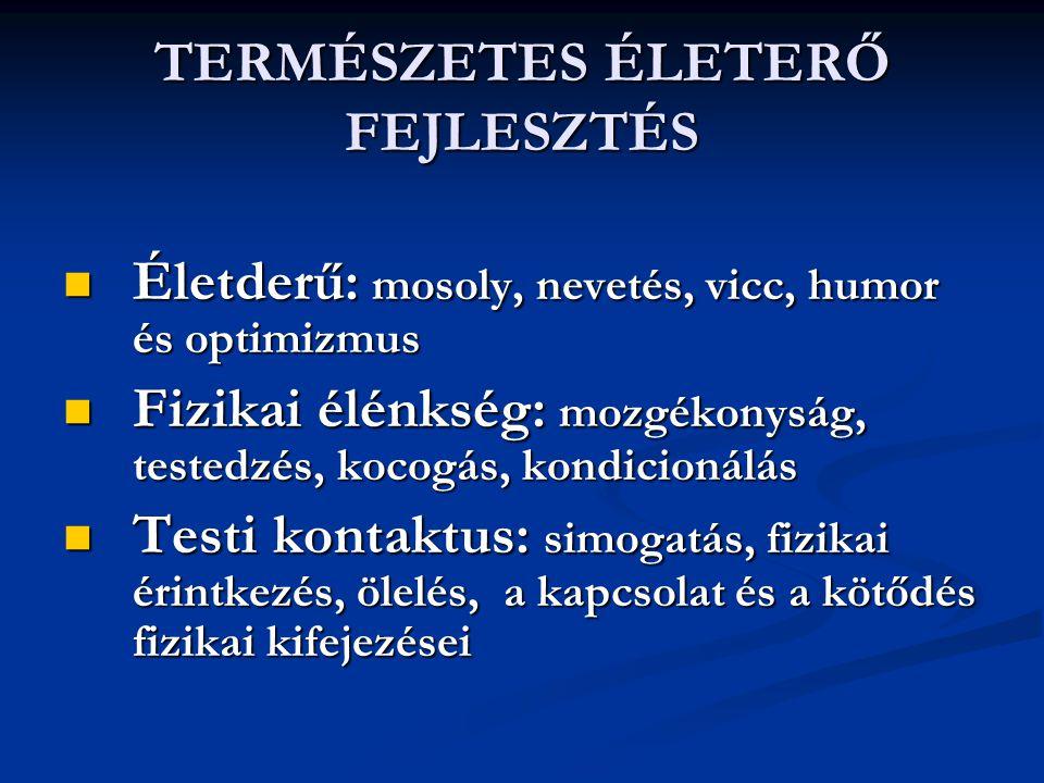 TERMÉSZETES ÉLETERŐ FEJLESZTÉS
