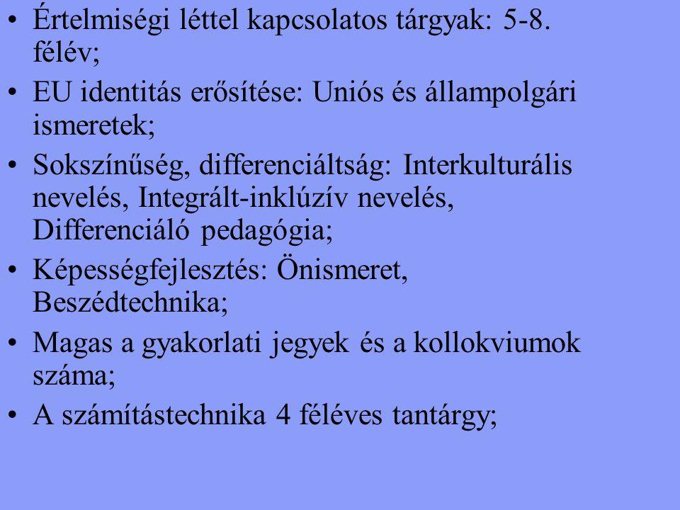 Értelmiségi léttel kapcsolatos tárgyak: 5-8. félév;