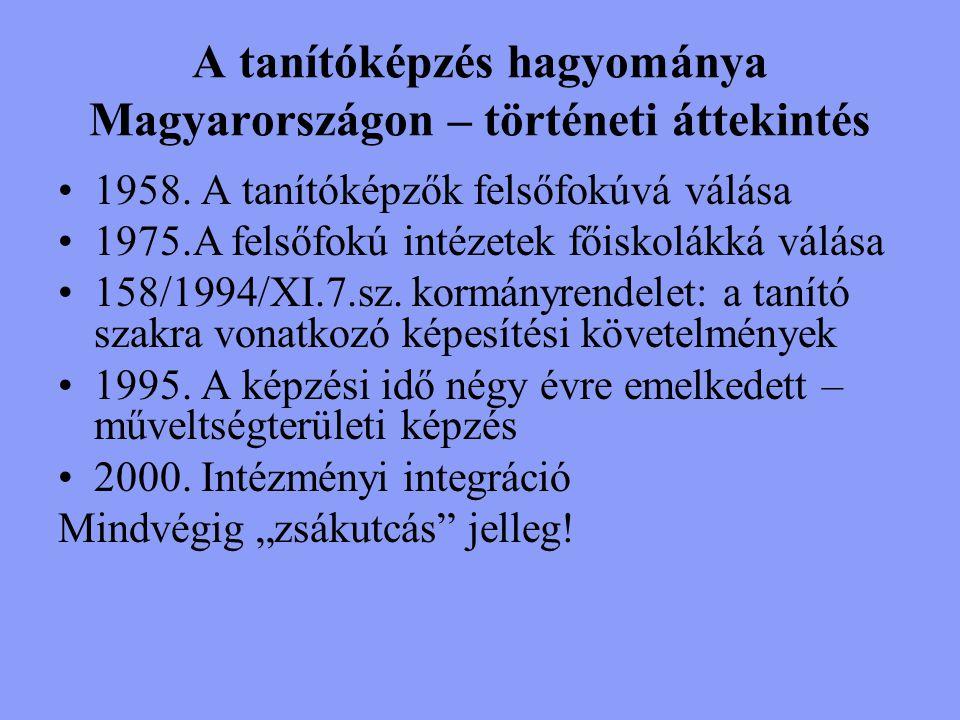 A tanítóképzés hagyománya Magyarországon – történeti áttekintés