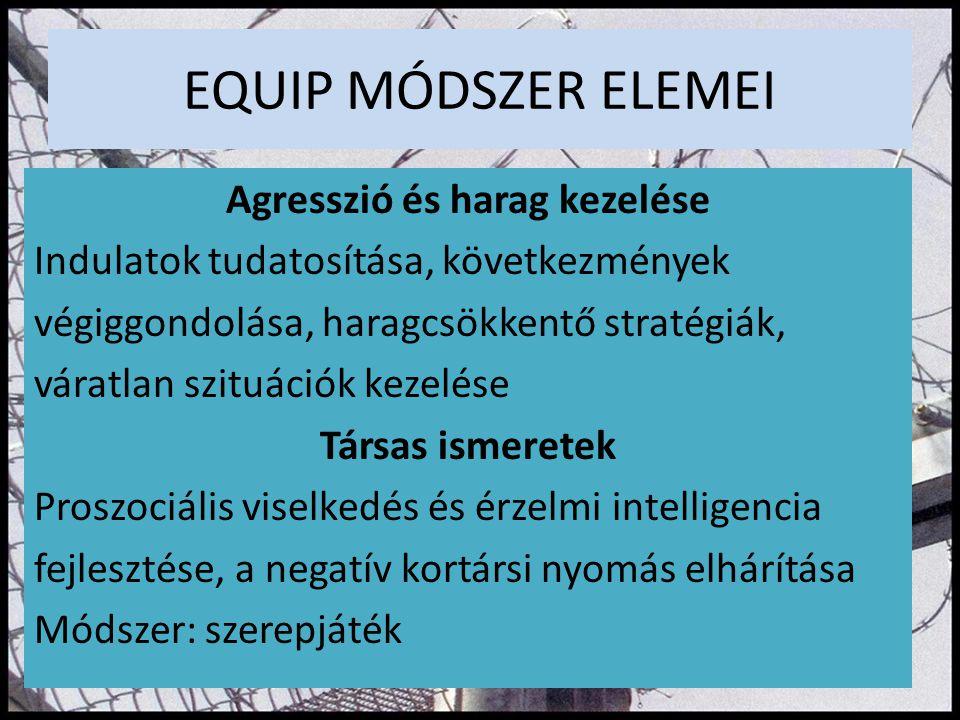 EQUIP MÓDSZER ELEMEI