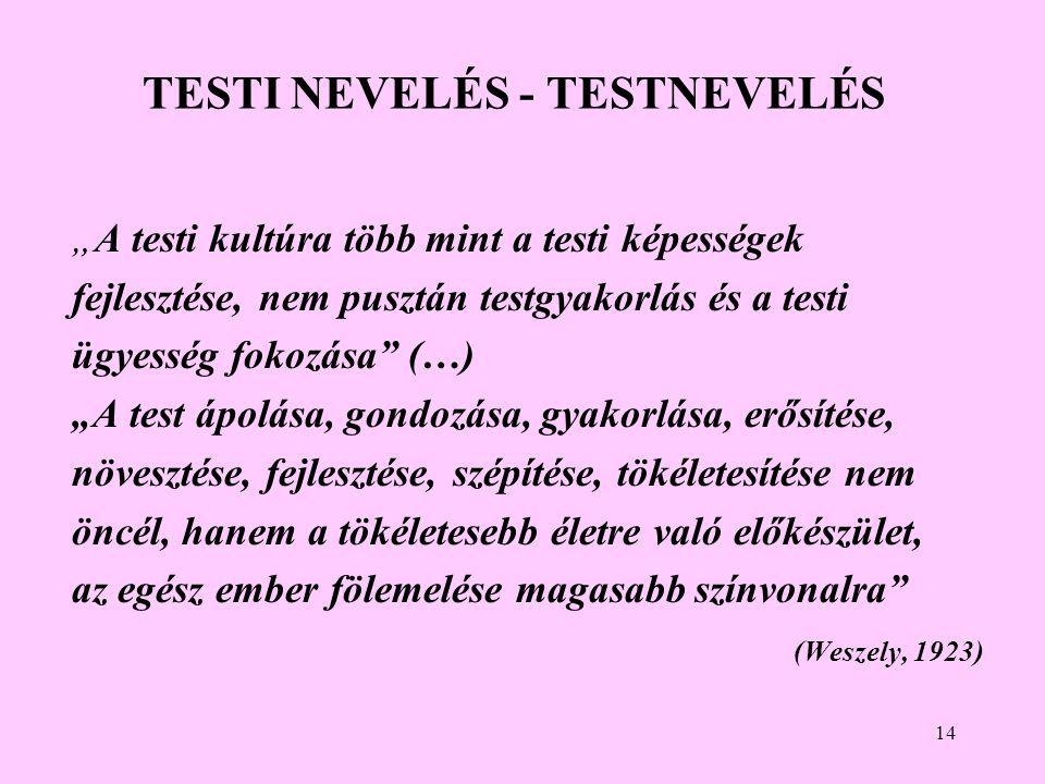 TESTI NEVELÉS - TESTNEVELÉS