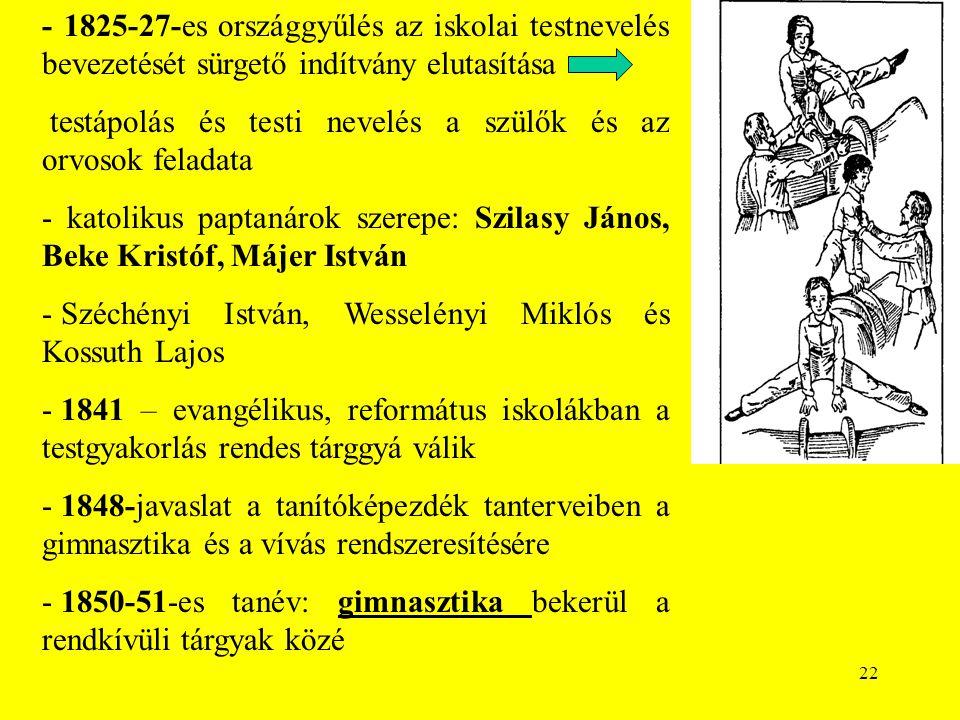 - 1825-27-es országgyűlés az iskolai testnevelés bevezetését sürgető indítvány elutasítása