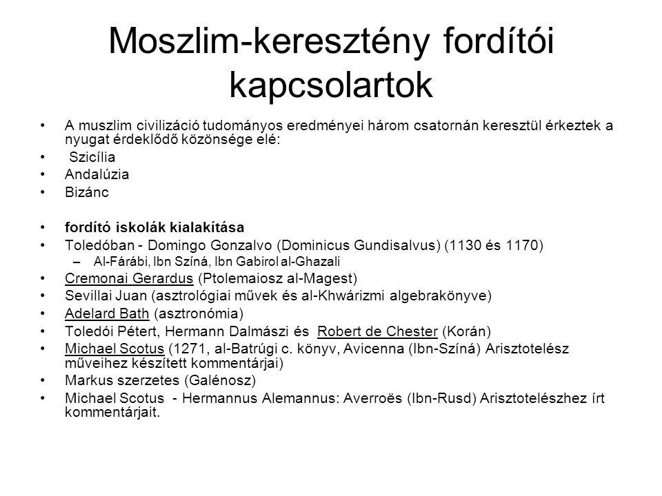 Moszlim-keresztény fordítói kapcsolartok