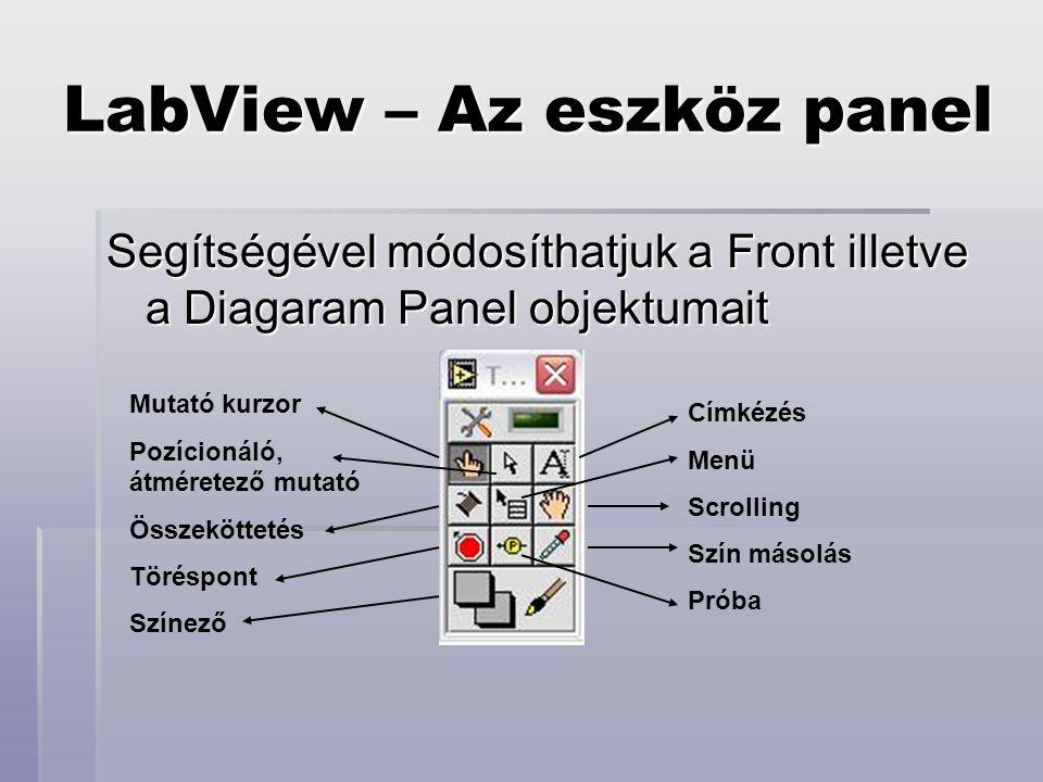 LabView – Az eszköz panel