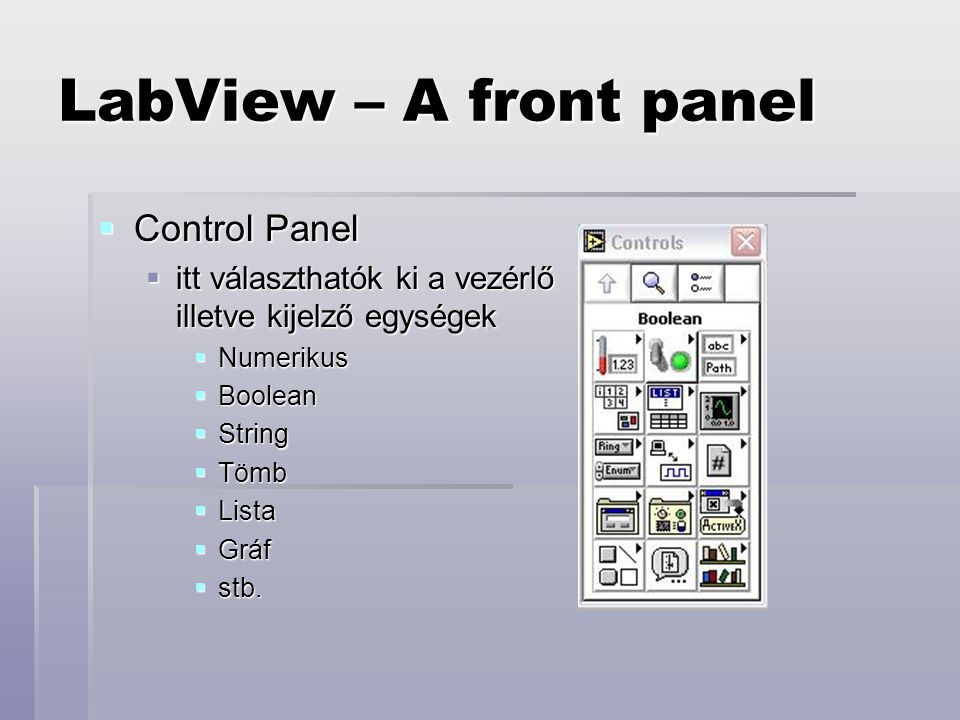 LabView – A front panel Control Panel