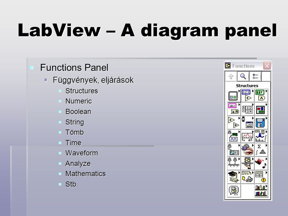 LabView – A diagram panel