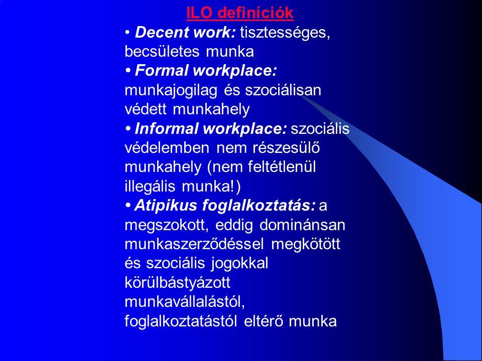ILO definíciók • Decent work: tisztességes, becsületes munka. • Formal workplace: munkajogilag és szociálisan védett munkahely.