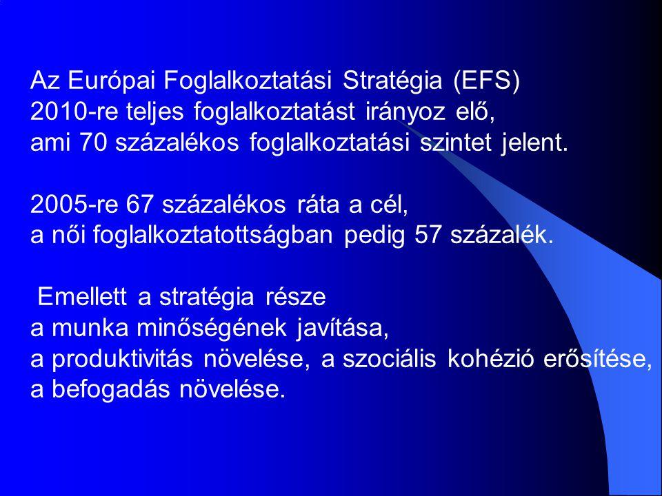Az Európai Foglalkoztatási Stratégia (EFS)