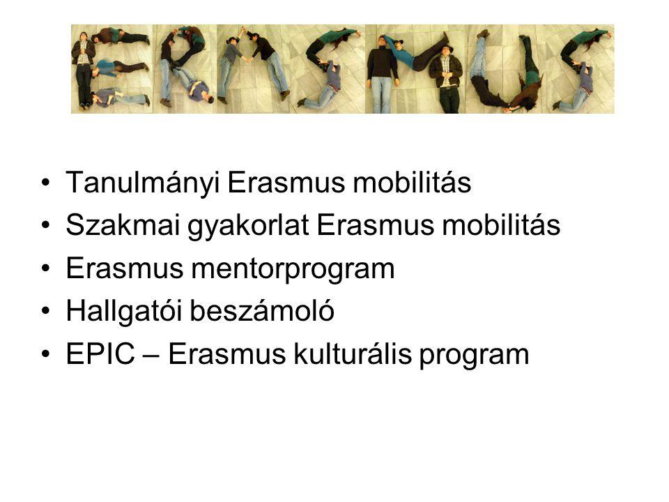Tanulmányi Erasmus mobilitás