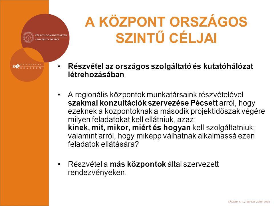 A KÖZPONT ORSZÁGOS SZINTŰ CÉLJAI