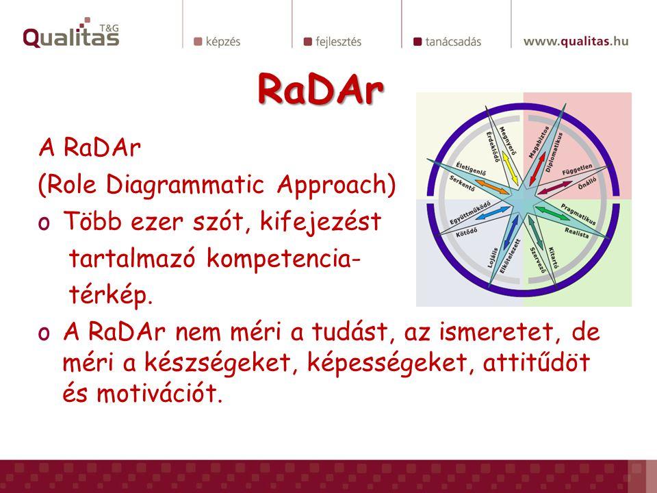 RaDAr A RaDAr (Role Diagrammatic Approach) Több ezer szót, kifejezést