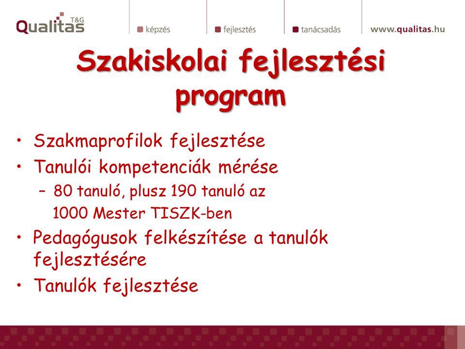 Szakiskolai fejlesztési program