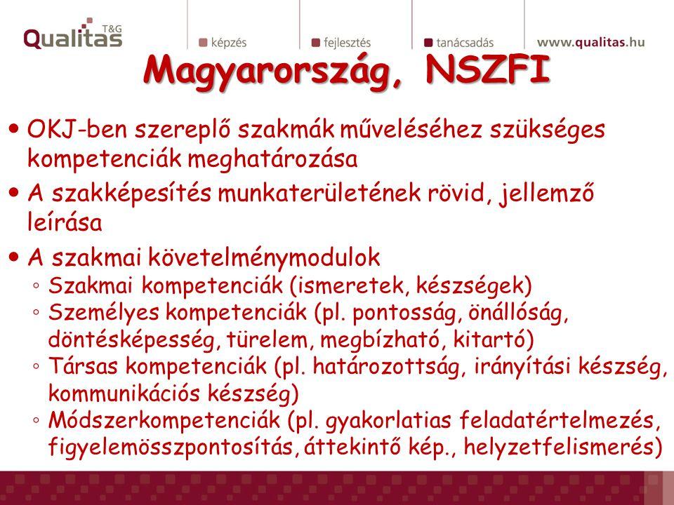 Magyarország, NSZFI OKJ-ben szereplő szakmák műveléséhez szükséges kompetenciák meghatározása.