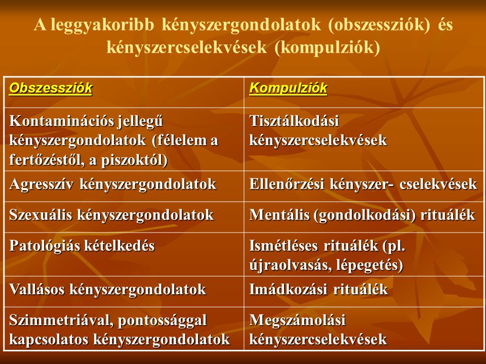 A leggyakoribb kényszergondolatok (obszessziók) és kényszercselekvések (kompulziók)