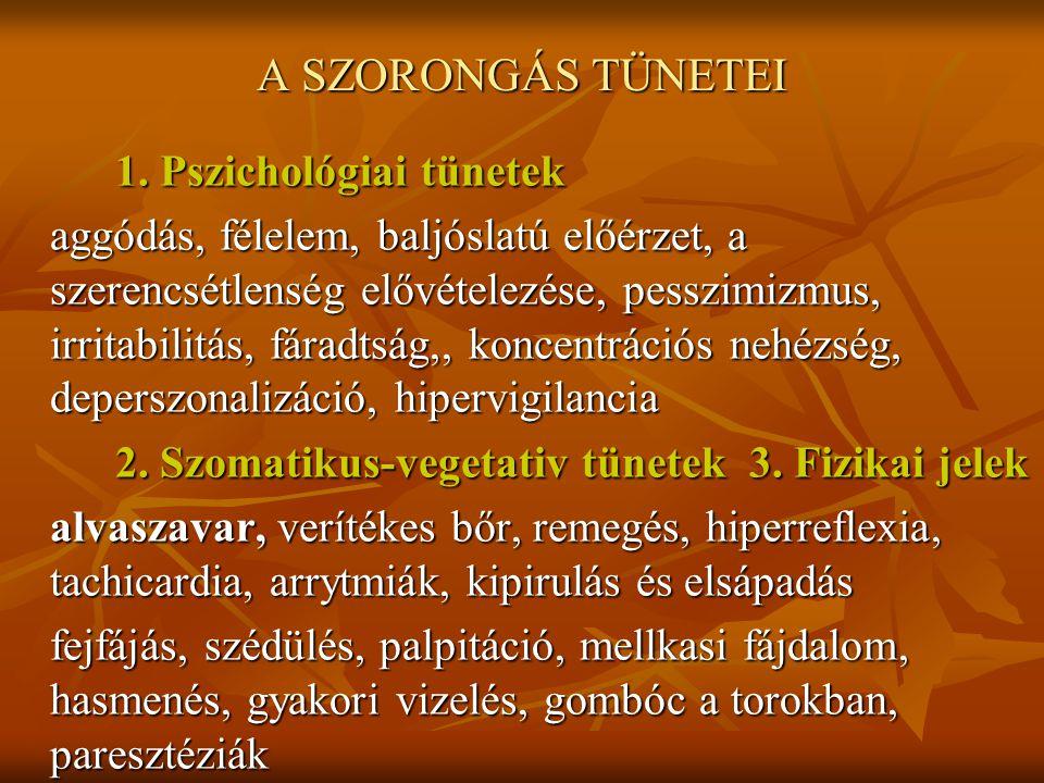 A SZORONGÁS TÜNETEI 1. Pszichológiai tünetek