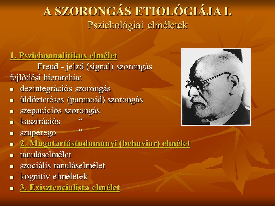 A SZORONGÁS ETIOLÓGIÁJA I. Pszichológiai elméletek
