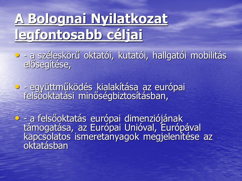 A Bolognai Nyilatkozat legfontosabb céljai
