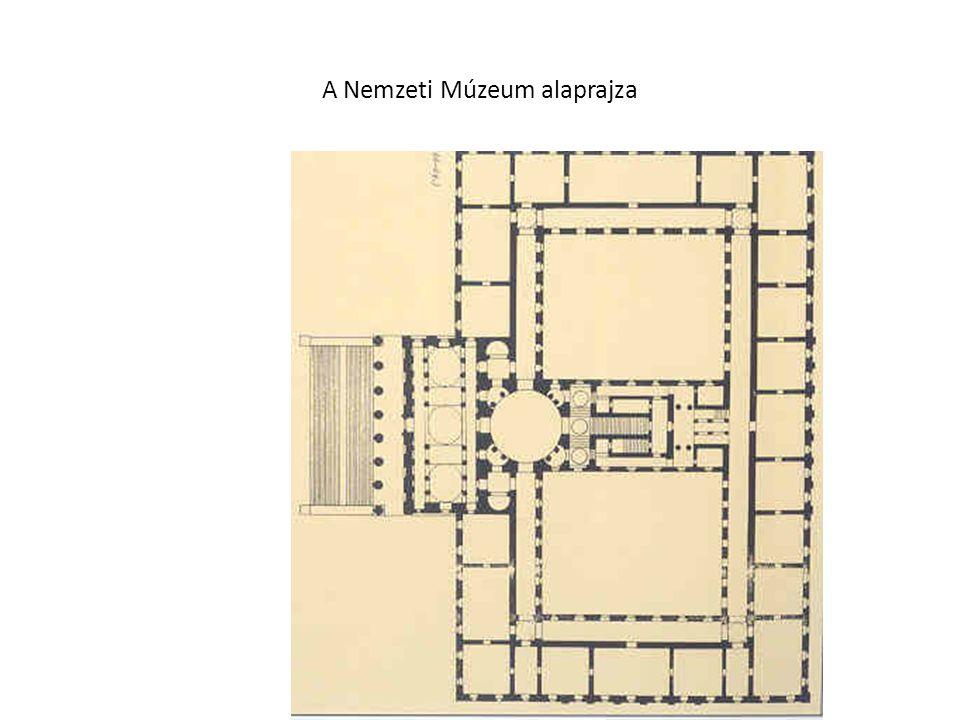 A Nemzeti Múzeum alaprajza