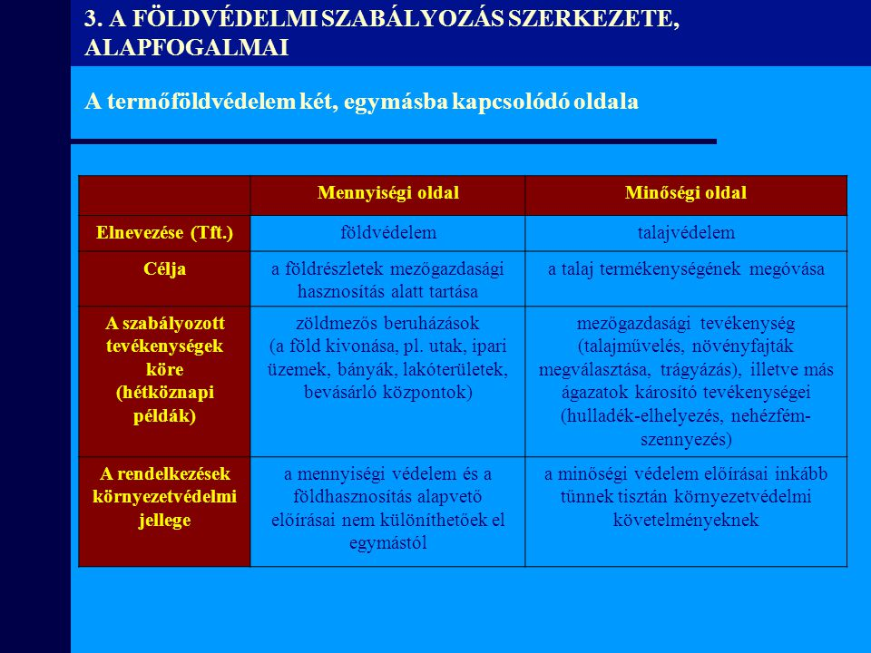 3. A FÖLDVÉDELMI SZABÁLYOZÁS SZERKEZETE, ALAPFOGALMAI