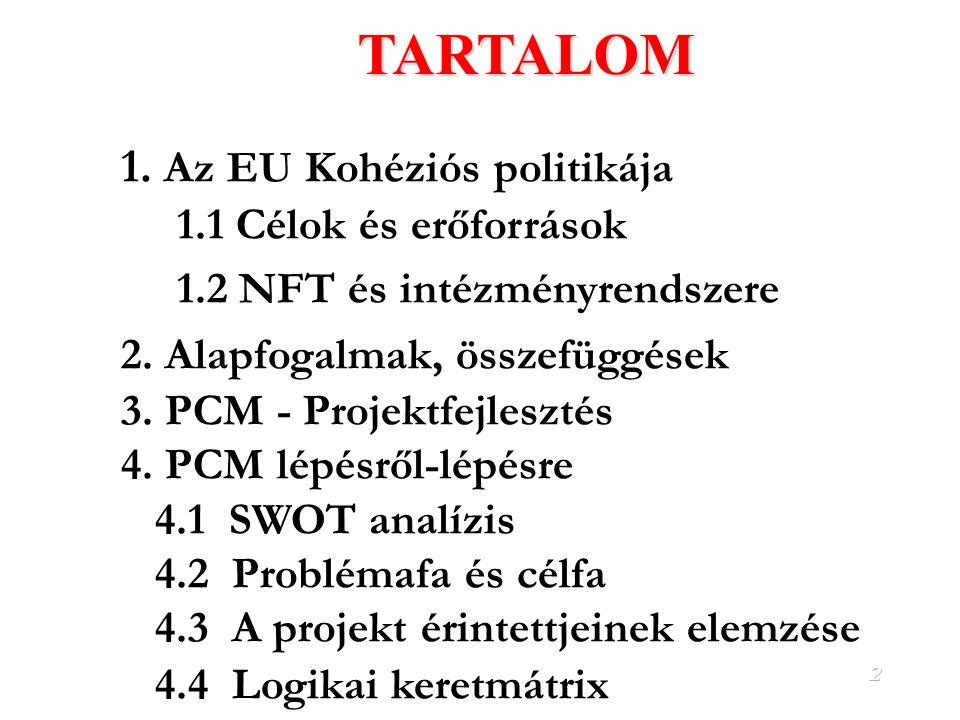 TARTALOM 1. Az EU Kohéziós politikája 1.1 Célok és erőforrások