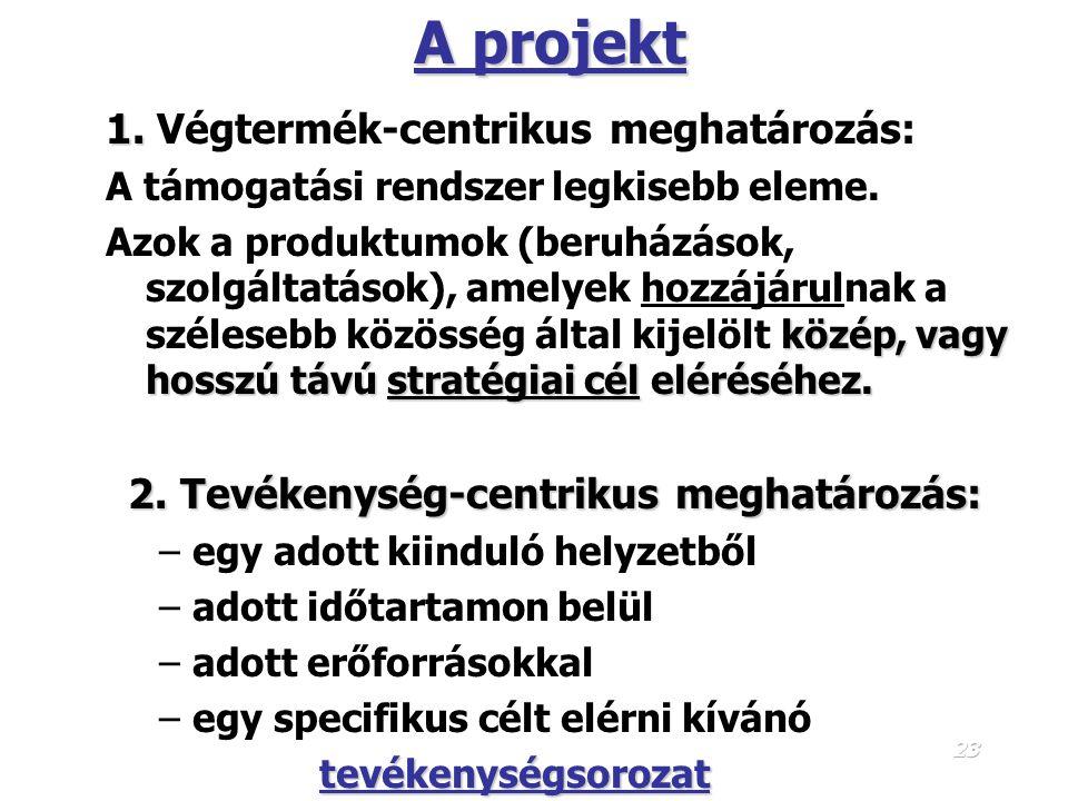 A projekt 1. Végtermék-centrikus meghatározás: