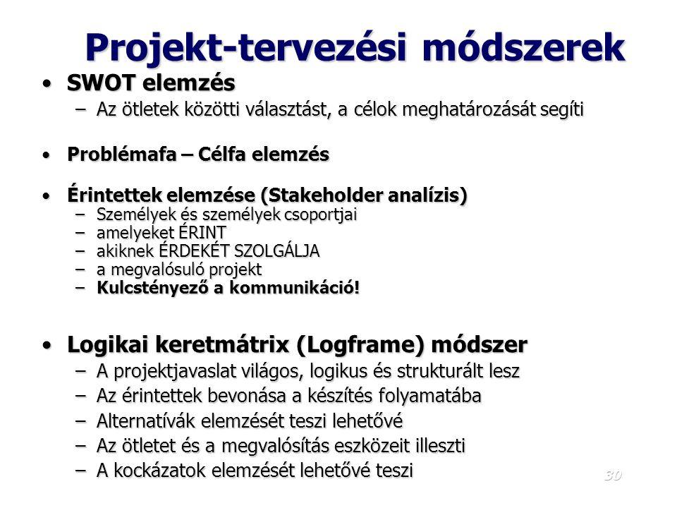 Projekt-tervezési módszerek