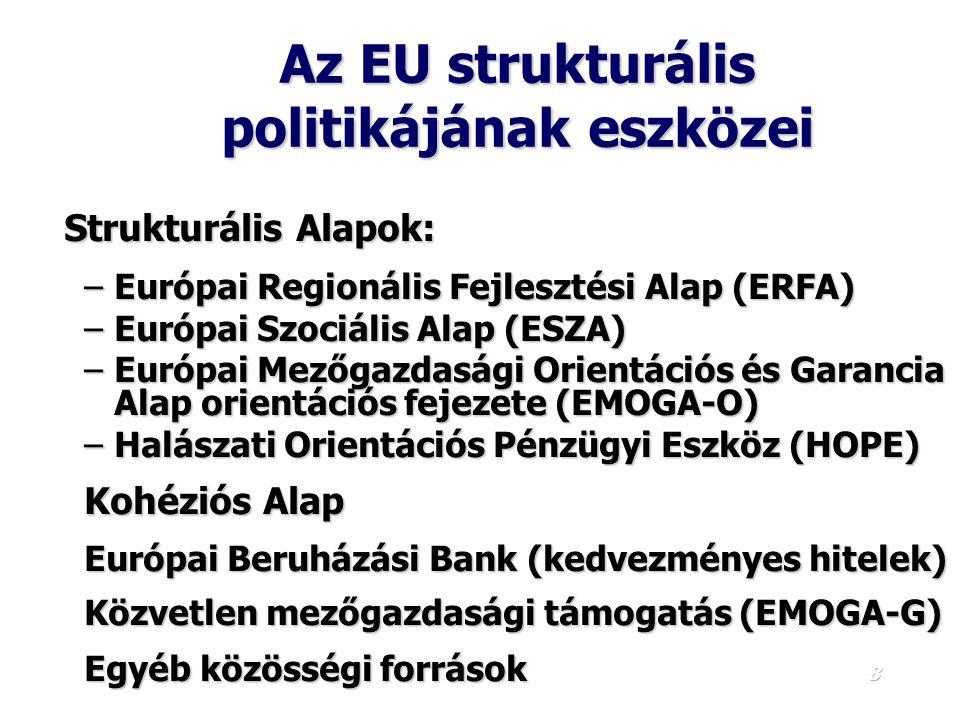 Az EU strukturális politikájának eszközei