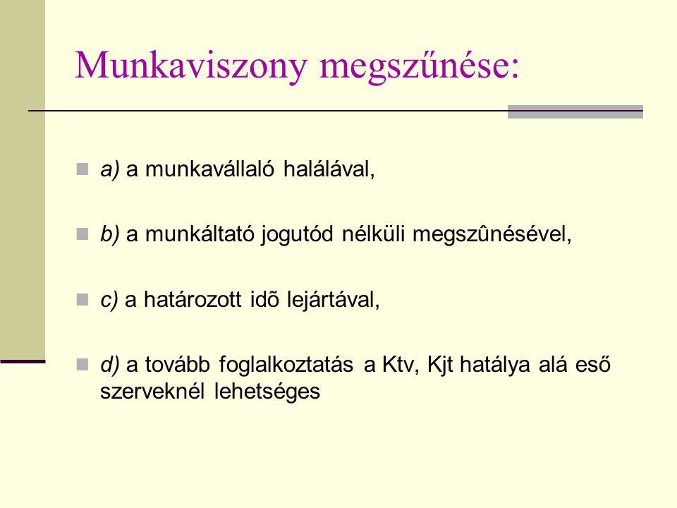 Munkaviszony megszűnése: