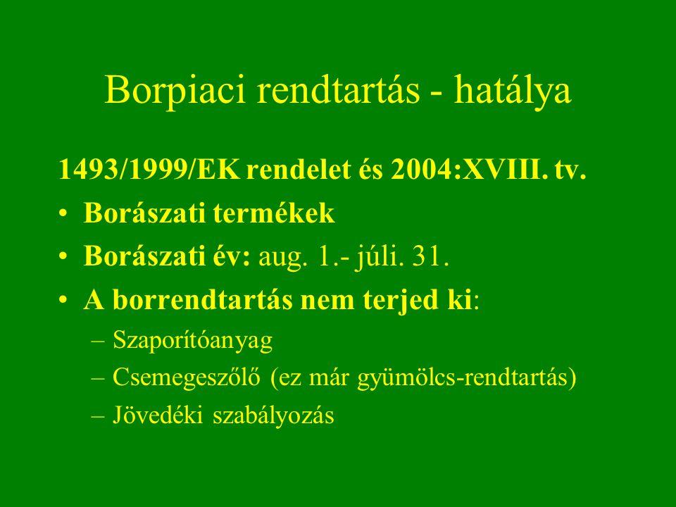 Borpiaci rendtartás - hatálya