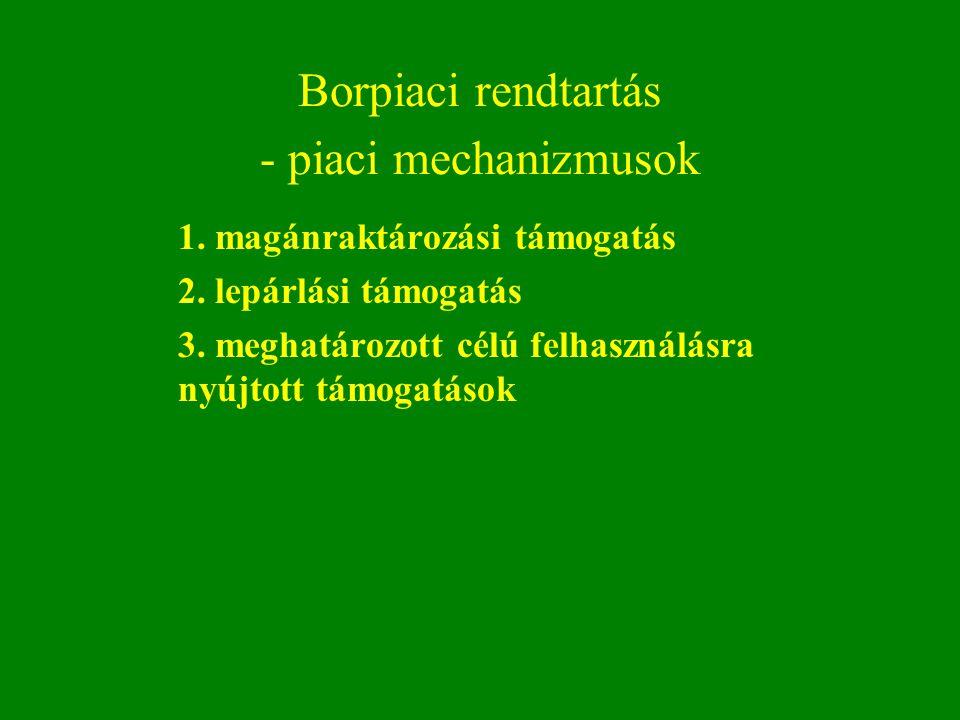 Borpiaci rendtartás - piaci mechanizmusok