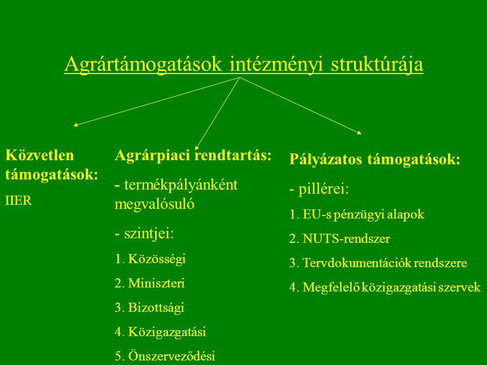 Agrártámogatások intézményi struktúrája