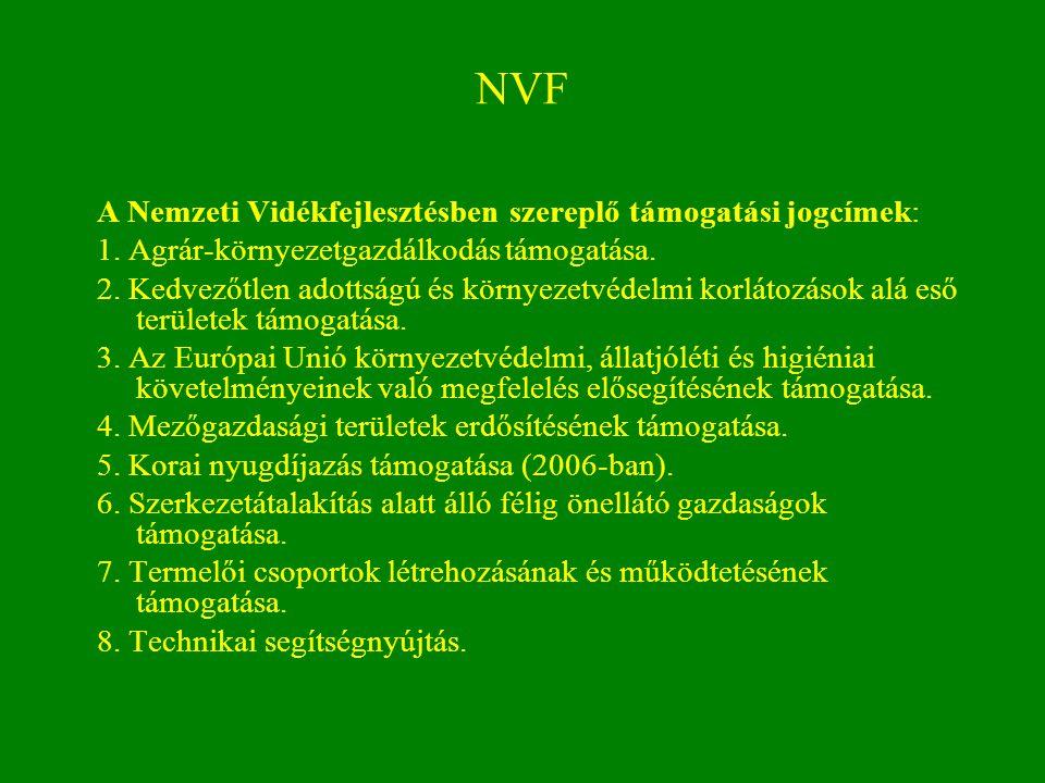 NVF A Nemzeti Vidékfejlesztésben szereplő támogatási jogcímek: