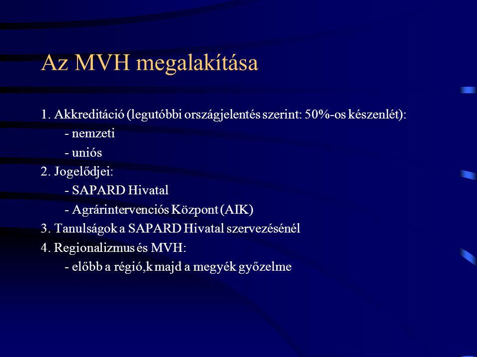 Az MVH megalakítása 1. Akkreditáció (legutóbbi országjelentés szerint: 50%-os készenlét): - nemzeti.