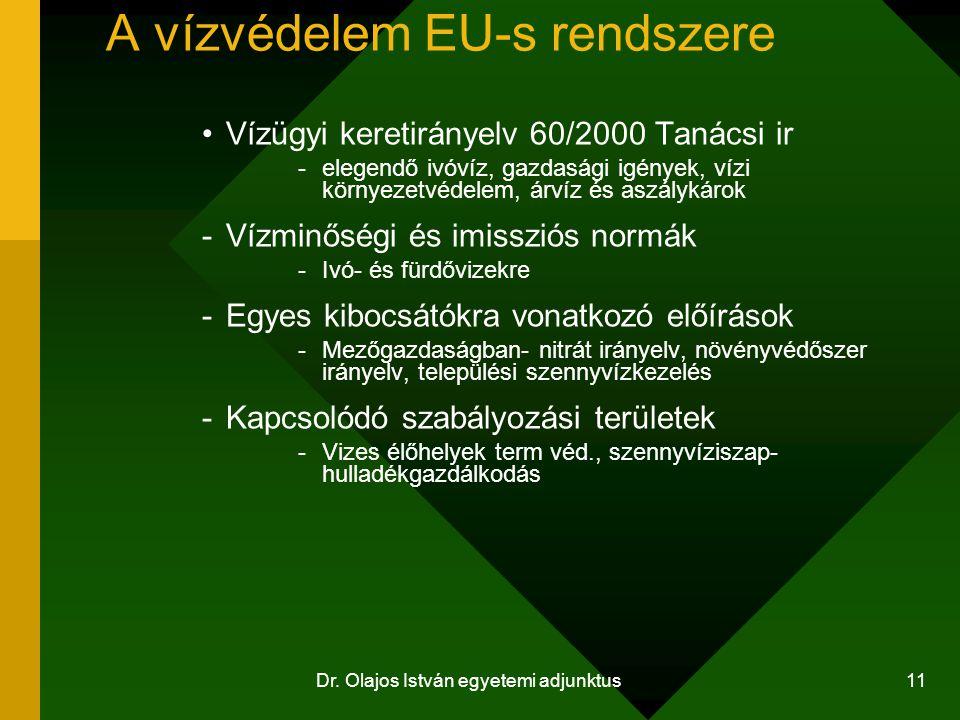 A vízvédelem EU-s rendszere