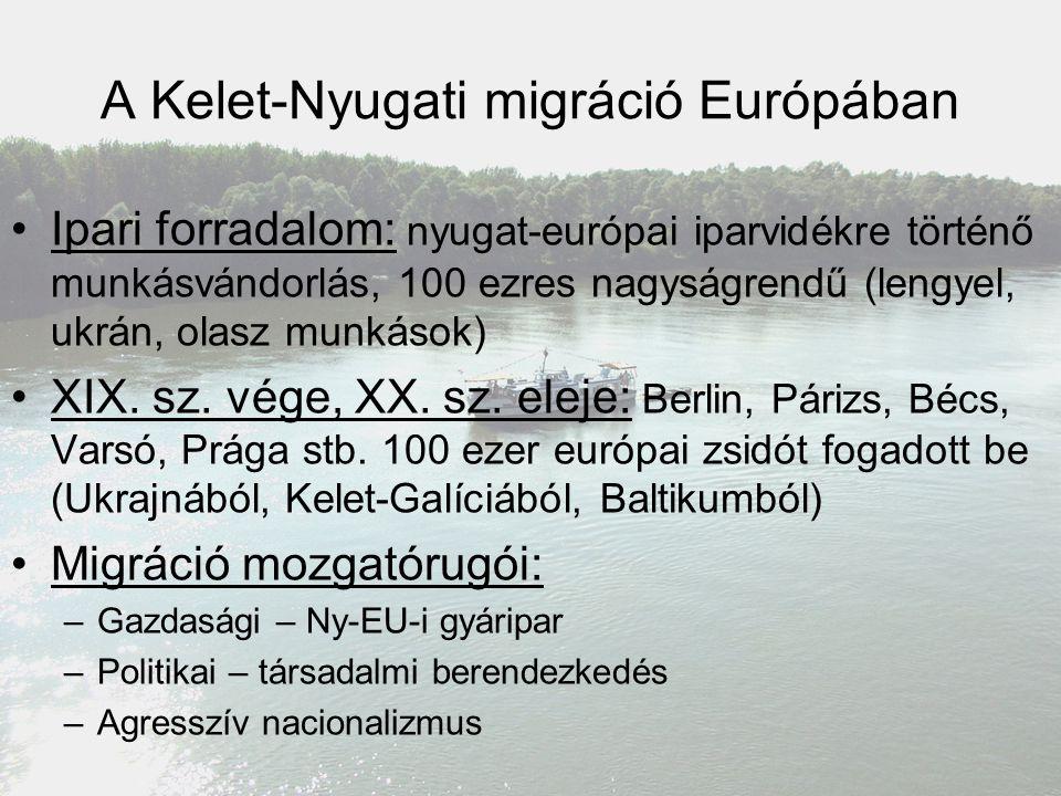 A Kelet-Nyugati migráció Európában