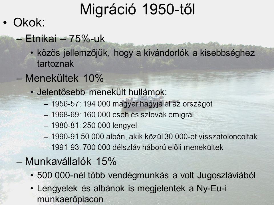 Migráció 1950-től Okok: Etnikai – 75%-uk Menekültek 10%