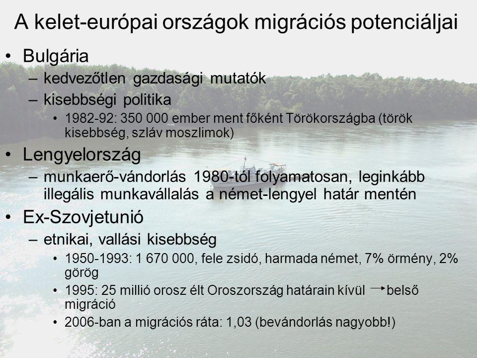 A kelet-európai országok migrációs potenciáljai